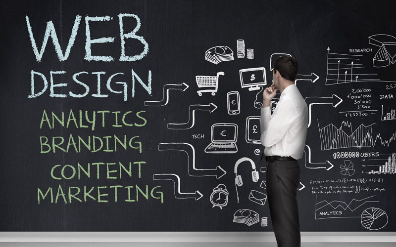 web design in Belfast